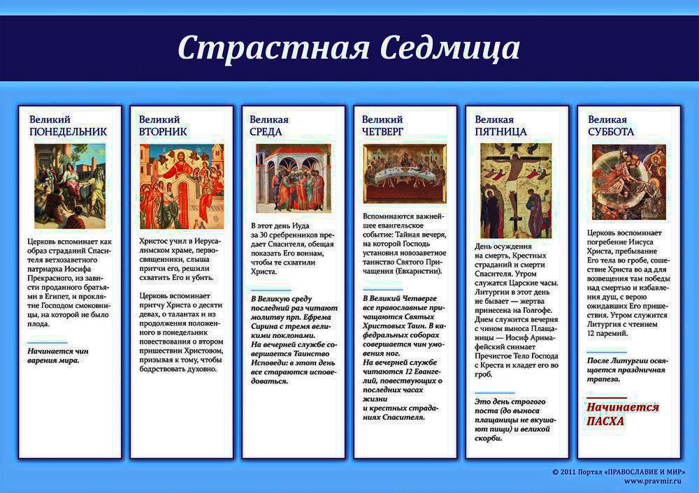 Календарь-таблица Страстной седмицы