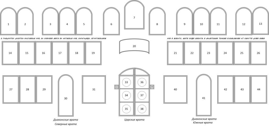 Схема иконостаса в храме